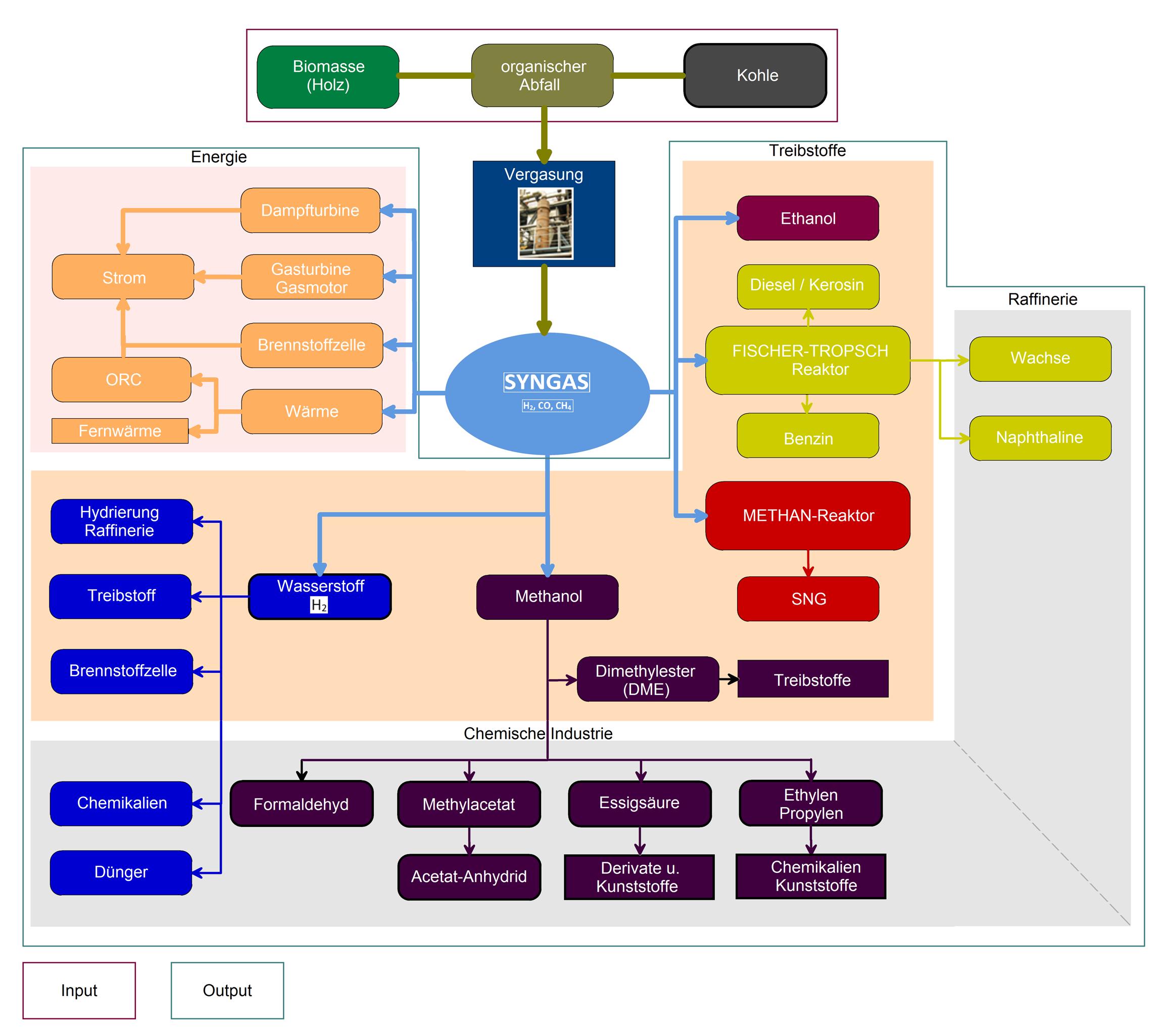 Großartig Elektrisches Blockdiagramm Bilder - Elektrische Schaltplan ...